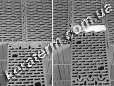 З'єднання зовнішньої стіни і перегородок. Кладка керамічних блоків
